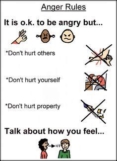 Anger management essay